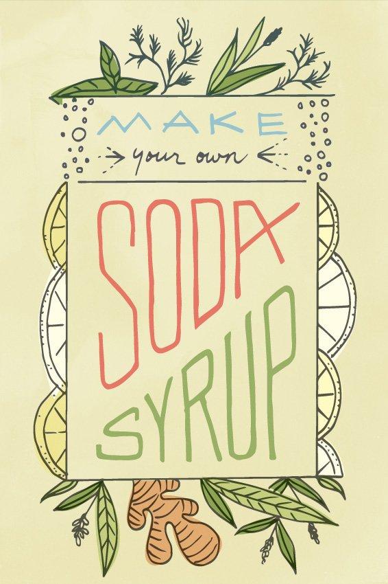 Soda Syrup postcard illustration